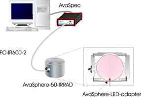 LED mérés